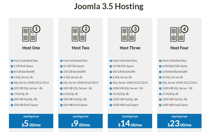 Joomla 3.5.1 Hosting :: Best of The Best Hosting For Joomla 3.5.1