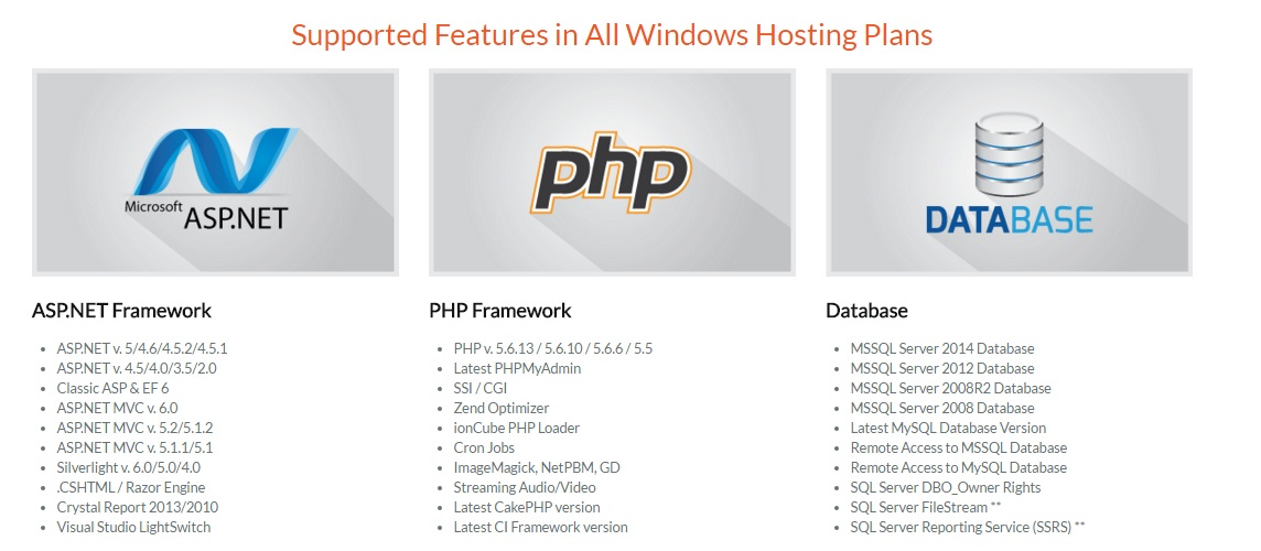 Best and Most Reliable Entity Framework 7 Hosting