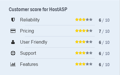 Cheap Silverlight 6 Hosting :: HostASP.NET VS HostForLIFE.eu