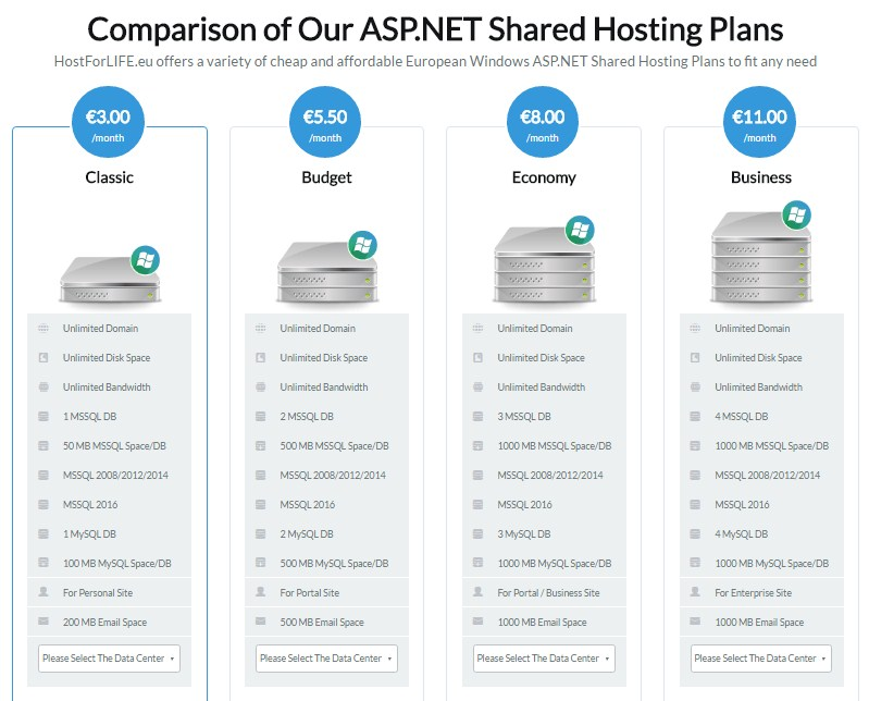 Cheap Windows Hosting ASP.NET - HostForLIFE.eu Hosting Review